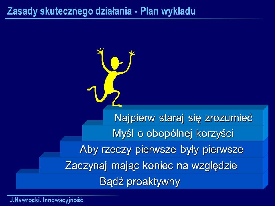 J.Nawrocki, Innowacyjność Zasady skutecznego działania - Plan wykładu Bądź proaktywny Zaczynaj mając koniec na względzie Aby rzeczy pierwsze były pierwsze Myśl o obopólnej korzyści Najpierw staraj się zrozumieć