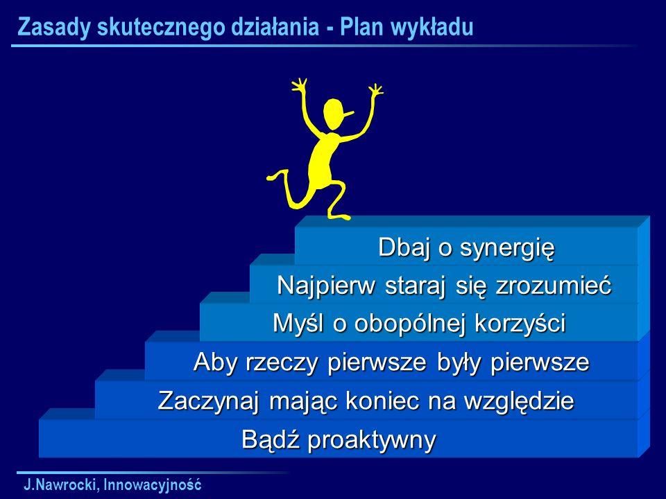 J.Nawrocki, Innowacyjność Zasady skutecznego działania - Plan wykładu Bądź proaktywny Zaczynaj mając koniec na względzie Aby rzeczy pierwsze były pierwsze Myśl o obopólnej korzyści Najpierw staraj się zrozumieć Dbaj o synergię