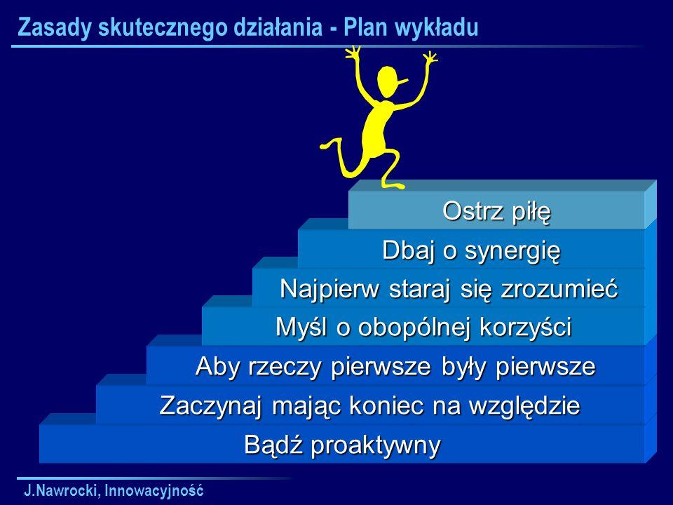 J.Nawrocki, Innowacyjność Zasady skutecznego działania - Plan wykładu Bądź proaktywny Zaczynaj mając koniec na względzie Aby rzeczy pierwsze były pierwsze Myśl o obopólnej korzyści Najpierw staraj się zrozumieć Dbaj o synergię Ostrz piłę