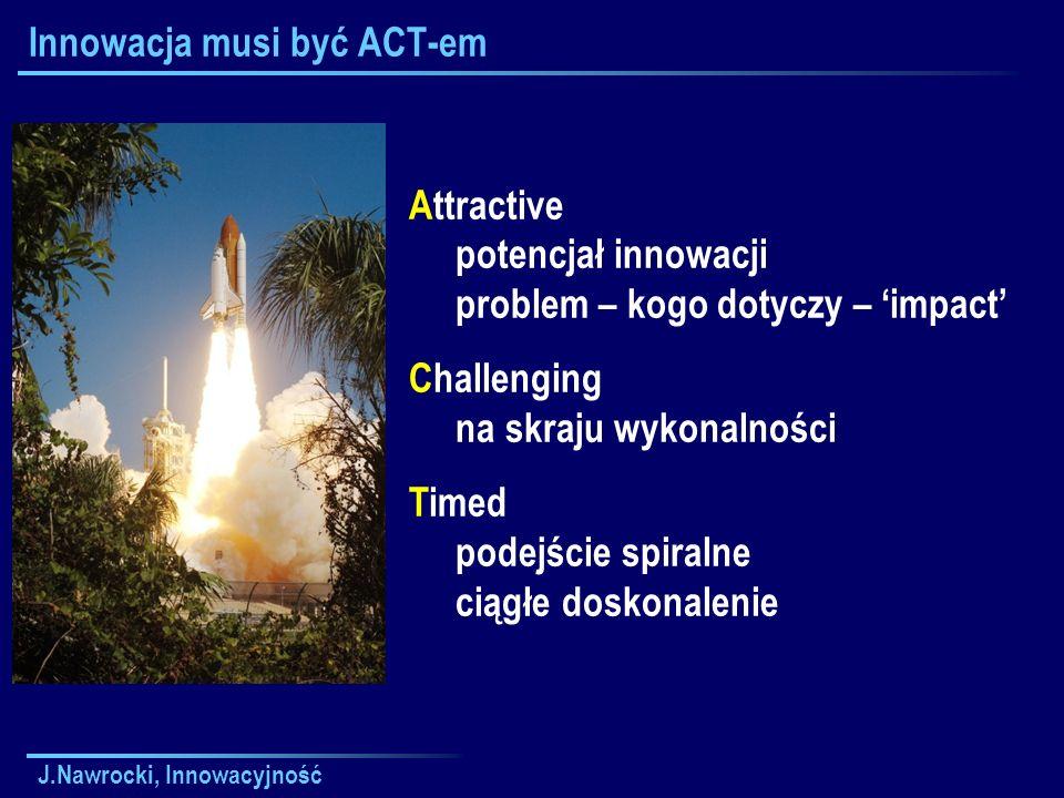 J.Nawrocki, Innowacyjność Innowacja musi być ACT-em Attractive potencjał innowacji problem – kogo dotyczy – 'impact' Challenging na skraju wykonalności Timed podejście spiralne ciągłe doskonalenie