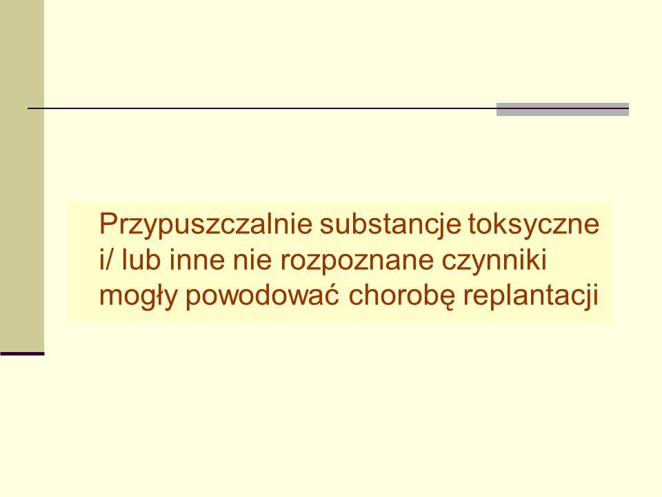 Przypuszczalnie substancje toksyczne i/ lub inne nie rozpoznane czynniki mogły powodować chorobę replantacji
