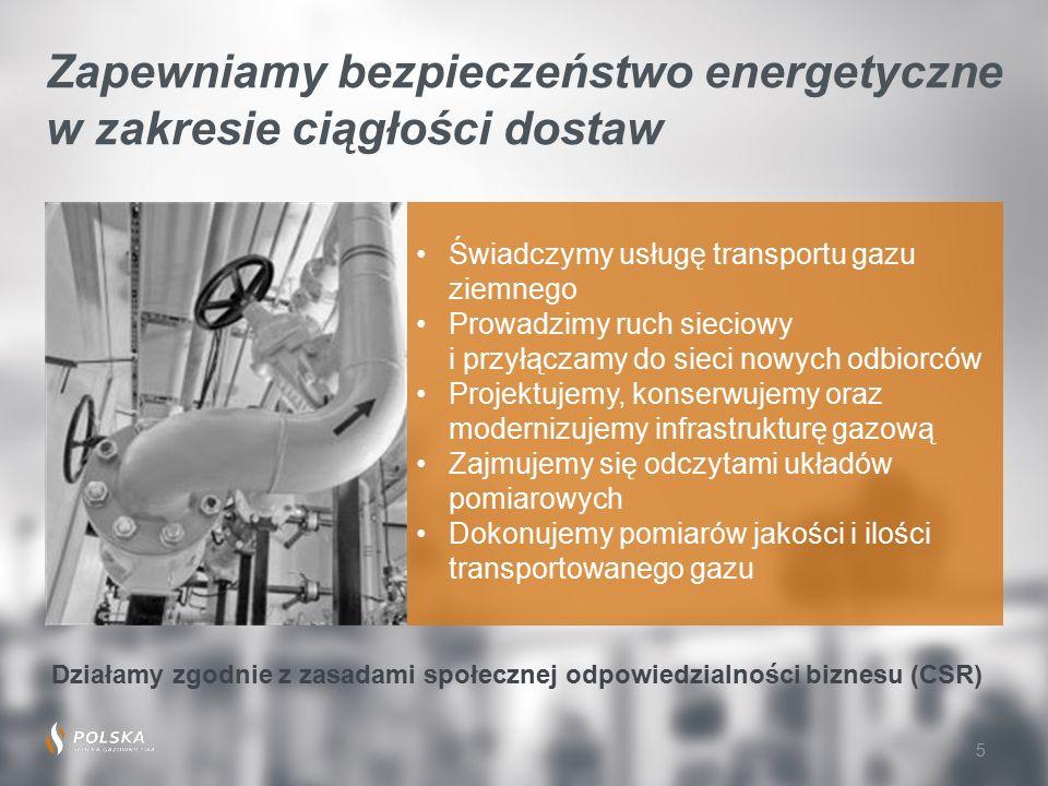 5 Zapewniamy bezpieczeństwo energetyczne w zakresie ciągłości dostaw Świadczymy usługę transportu gazu ziemnego Prowadzimy ruch sieciowy i przyłączamy do sieci nowych odbiorców Projektujemy, konserwujemy oraz modernizujemy infrastrukturę gazową Zajmujemy się odczytami układów pomiarowych Dokonujemy pomiarów jakości i ilości transportowanego gazu Działamy zgodnie z zasadami społecznej odpowiedzialności biznesu (CSR)