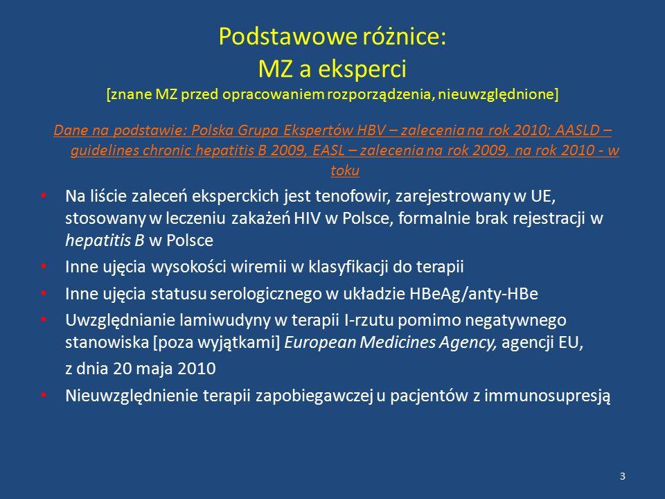 Podstawowe różnice: MZ a eksperci [znane MZ przed opracowaniem rozporządzenia, nieuwzględnione] Dane na podstawie: Polska Grupa Ekspertów HBV – zalecenia na rok 2010; AASLD – guidelines chronic hepatitis B 2009, EASL – zalecenia na rok 2009, na rok 2010 - w toku Na liście zaleceń eksperckich jest tenofowir, zarejestrowany w UE, stosowany w leczeniu zakażeń HIV w Polsce, formalnie brak rejestracji w hepatitis B w Polsce Inne ujęcia wysokości wiremii w klasyfikacji do terapii Inne ujęcia statusu serologicznego w układzie HBeAg/anty-HBe Uwzględnianie lamiwudyny w terapii I-rzutu pomimo negatywnego stanowiska [poza wyjątkami] European Medicines Agency, agencji EU, z dnia 20 maja 2010 Nieuwzględnienie terapii zapobiegawczej u pacjentów z immunosupresją 3