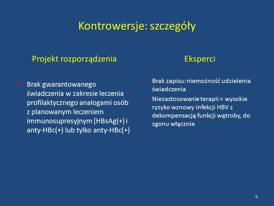 Kontrowersje: szczegóły Projekt rozporządzenia Brak gwarantowanego świadczenia w zakresie leczenia profilaktycznego analogami osób z planowanym leczeniem immunosupresyjnym [HBsAg(+) i anty-HBc(+) lub tylko anty-HBc(+) Eksperci Brak zapisu: niemożność udzielenia świadczenia Niezastosowanie terapii = wysokie ryzyko wznowy infekcji HBV z dekompensacją funkcji wątroby, do zgonu włącznie 6