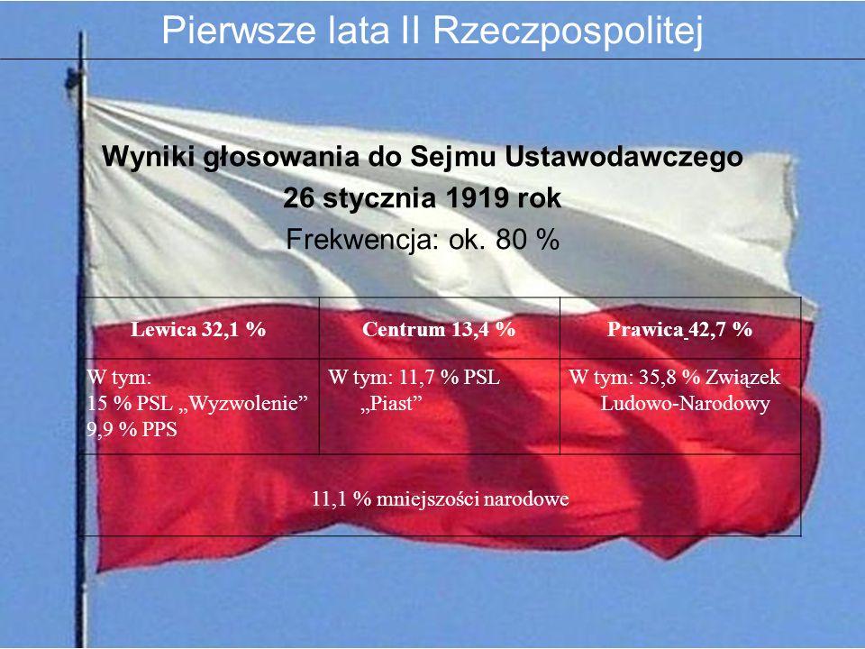 """Wyniki głosowania do Sejmu Ustawodawczego 26 stycznia 1919 rok Frekwencja: ok. 80 % Lewica 32,1 %Centrum 13,4 %Prawica 42,7 % W tym: 15 % PSL """"Wyzwole"""
