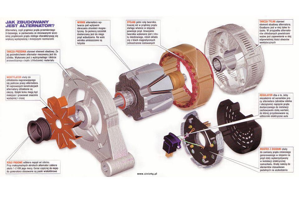 Alternator – prądnica prądu przemiennego, często trójfazowa.