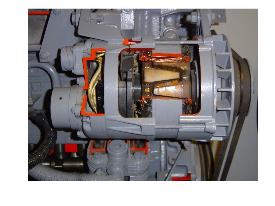 Alternator jest rodzajem synchronicznej prostownicy prądu przemiennego, pracującej przy zmiennej prędkości obrotowej.