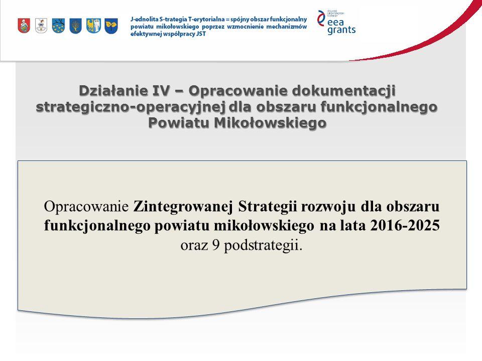 Działanie IV – Opracowanie dokumentacji strategiczno-operacyjnej dla obszaru funkcjonalnego Powiatu Mikołowskiego Opracowanie Zintegrowanej Strategii rozwoju dla obszaru funkcjonalnego powiatu mikołowskiego na lata 2016-2025 oraz 9 podstrategii.