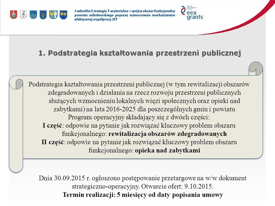 1. Podstrategia kształtowania przestrzeni publicznej Podstrategia kształtowania przestrzeni publicznej (w tym rewitalizacji obszarów zdegradowanych i