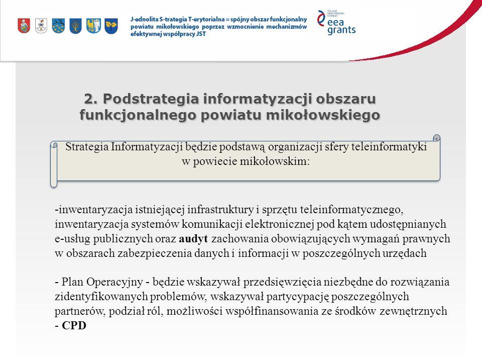 2. Podstrategia informatyzacji obszaru funkcjonalnego powiatu mikołowskiego Strategia Informatyzacji będzie podstawą organizacji sfery teleinformatyki
