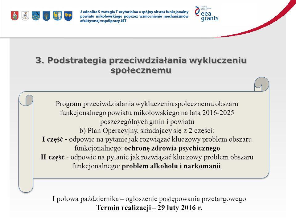 3. Podstrategia przeciwdziałania wykluczeniu społecznemu Program przeciwdziałania wykluczeniu społecznemu obszaru funkcjonalnego powiatu mikołowskiego