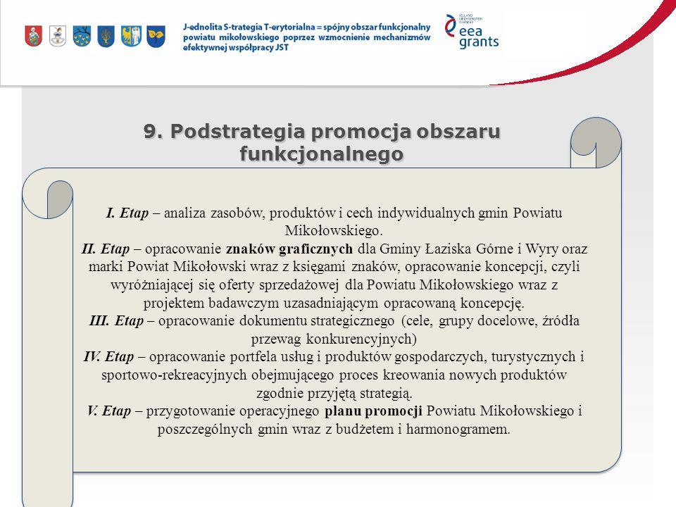 9. Podstrategia promocja obszaru funkcjonalnego I.