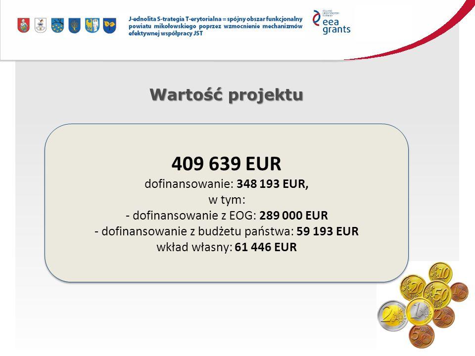 Wartość projektu 409 639 EUR dofinansowanie: 348 193 EUR, w tym: - dofinansowanie z EOG: 289 000 EUR - dofinansowanie z budżetu państwa: 59 193 EUR wkład własny: 61 446 EUR 409 639 EUR dofinansowanie: 348 193 EUR, w tym: - dofinansowanie z EOG: 289 000 EUR - dofinansowanie z budżetu państwa: 59 193 EUR wkład własny: 61 446 EUR