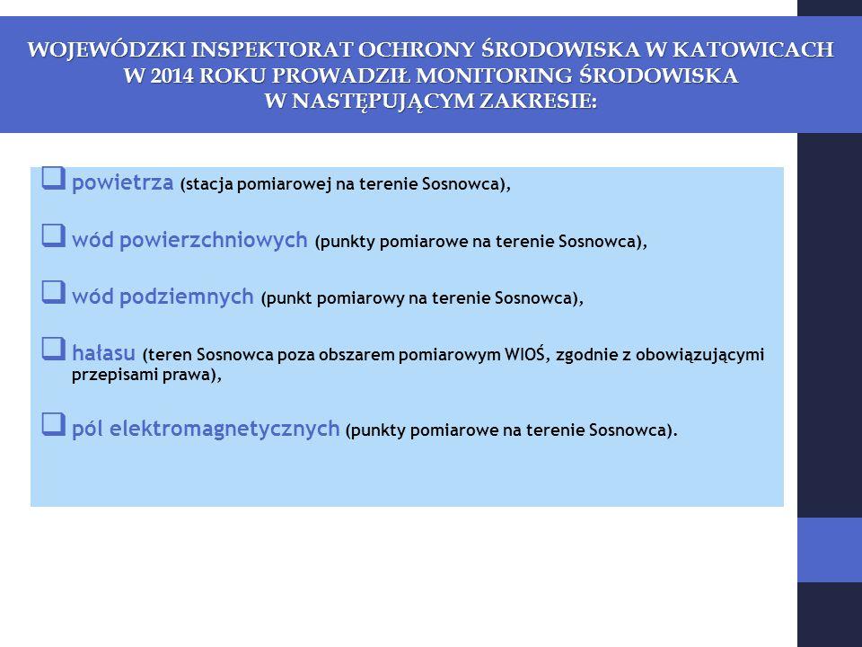  powietrza (stacja pomiarowej na terenie Sosnowca),  wód powierzchniowych (punkty pomiarowe na terenie Sosnowca),  wód podziemnych (punkt pomiarowy na terenie Sosnowca),  hałasu (teren Sosnowca poza obszarem pomiarowym WIOŚ, zgodnie z obowiązującymi przepisami prawa),  pól elektromagnetycznych (punkty pomiarowe na terenie Sosnowca).