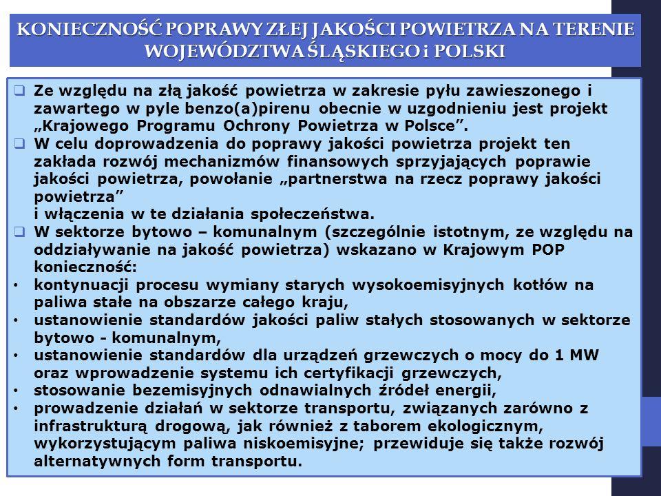 """ Ze względu na złą jakość powietrza w zakresie pyłu zawieszonego i zawartego w pyle benzo(a)pirenu obecnie w uzgodnieniu jest projekt """"Krajowego Programu Ochrony Powietrza w Polsce ."""