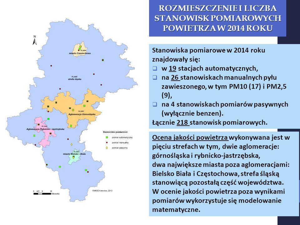 Stanowiska pomiarowe w 2014 roku znajdowały się:  w 19 stacjach automatycznych,  na 26 stanowiskach manualnych pyłu zawieszonego, w tym PM10 (17) i PM2,5 (9),  na 4 stanowiskach pomiarów pasywnych (wyłącznie benzen).
