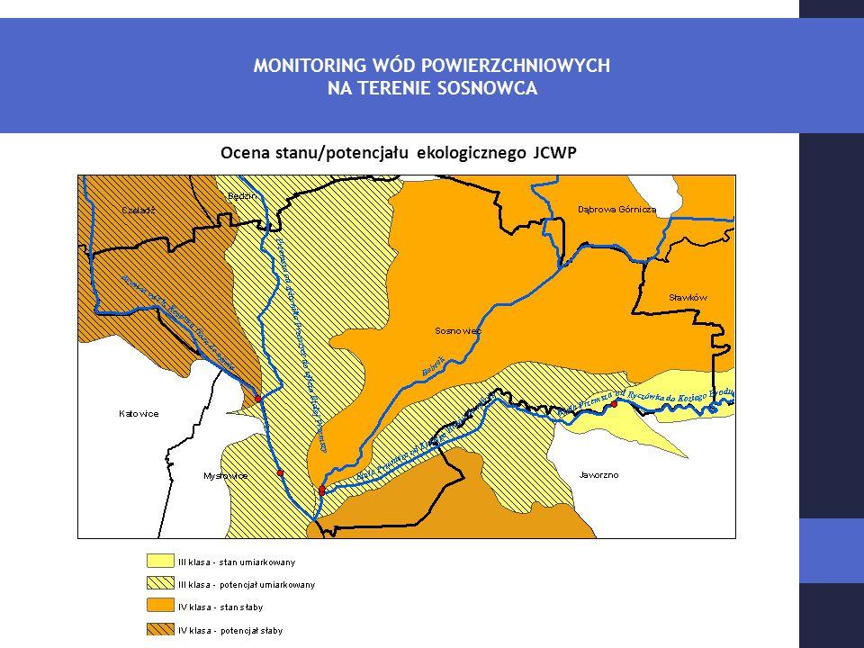MONITORING WÓD POWIERZCHNIOWYCH NA TERENIE SOSNOWCA Ocena stanu/potencjału ekologicznego JCWP