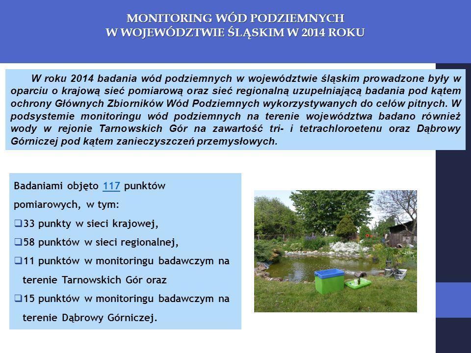 W roku 2014 badania wód podziemnych w województwie śląskim prowadzone były w oparciu o krajową sieć pomiarową oraz sieć regionalną uzupełniającą badania pod kątem ochrony Głównych Zbiorników Wód Podziemnych wykorzystywanych do celów pitnych.