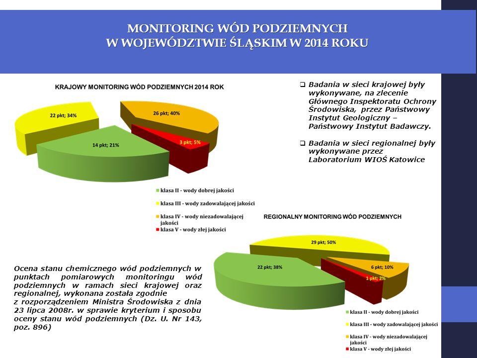 Ocena stanu chemicznego wód podziemnych w punktach pomiarowych monitoringu wód podziemnych w ramach sieci krajowej oraz regionalnej, wykonana została zgodnie z rozporządzeniem Ministra Środowiska z dnia 23 lipca 2008r.