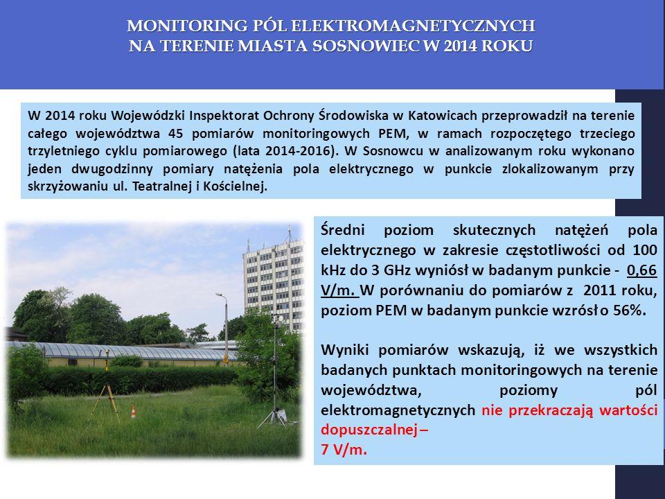 W 2014 roku Wojewódzki Inspektorat Ochrony Środowiska w Katowicach przeprowadził na terenie całego województwa 45 pomiarów monitoringowych PEM, w ramach rozpoczętego trzeciego trzyletniego cyklu pomiarowego (lata 2014-2016).