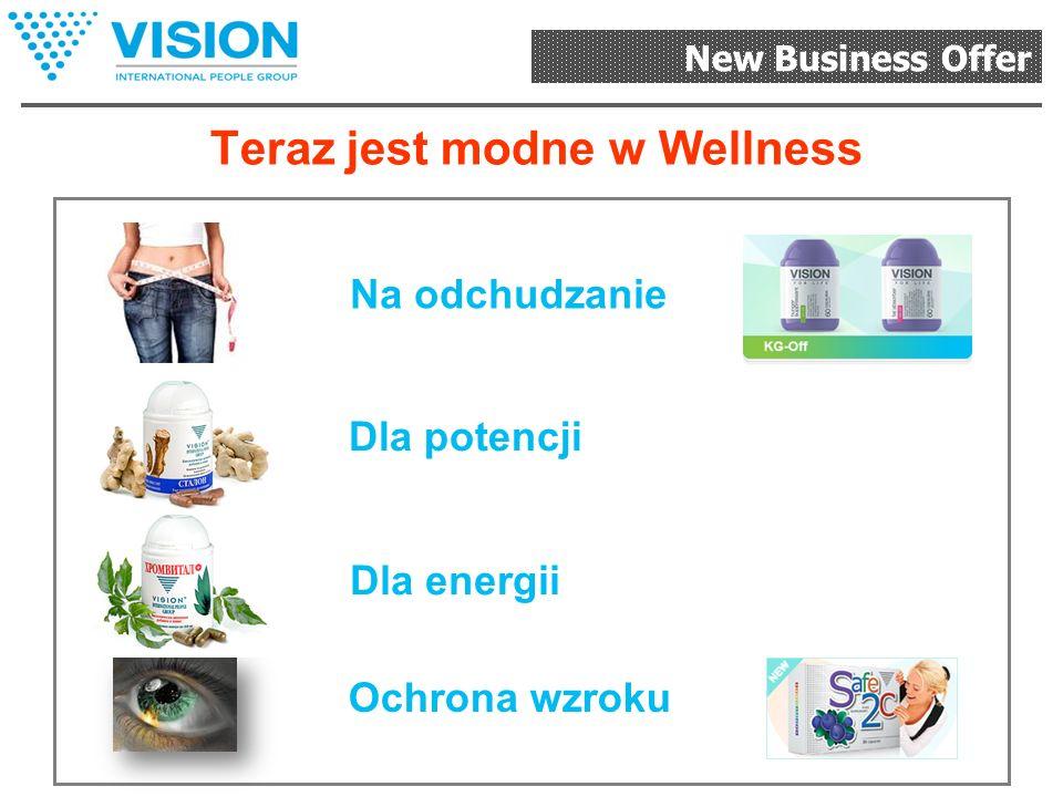 New Business Offer Produkt, odpowiadający najwyższym normom jakości GMP