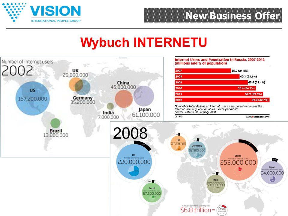 New Business Offer V.А.Tutielian dyrektor Instytutu żywności RAMP «Vision – jedyna organizacja działająca pod egidą Światowej Organizacji Zdrowia» O N