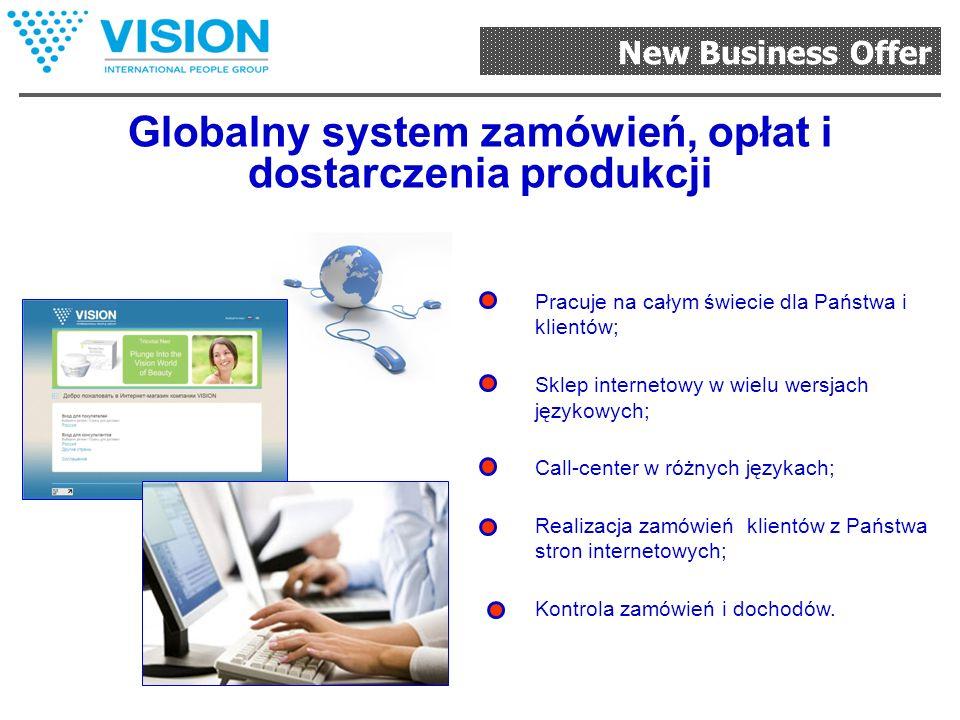 New Business Offer INTERNET TECHNOLOGII 3G 3G (Global) – system internetowy Vision, dla prowadzenia biznesu w dowolnym miejscu na kuli ziemskiej. Skła