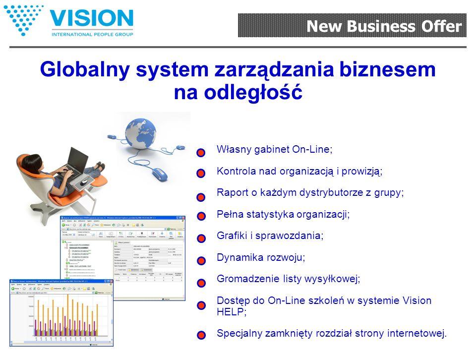 New Business Offer Globalny system efektywnej komunikacji Budowa własnej strony internetowej za pomocą konstruktora stron Firmy; Miejsce z domenem nazwy Firmy i serwis pocztowy; Integracja Państwa strony internetowej ze stroną Firmy Vision (rekrutacja internetowa, sklep internetowy dla klientów); strony internetowe sprzedające produkty; rekrutujące strony internetowe do biznesu; Kontrola zamówień klientów z własnego gabinetu; Statystyka zamówień klientów; Zwrotny kontakt z klientem.