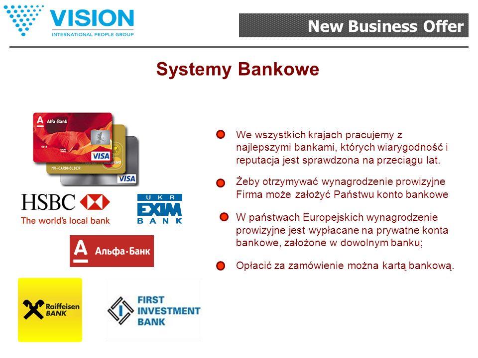New Business Offer Infrastruktura Usług Rozbudowana sieć spółek handlowych oraz przedstawicielstw(48 biur) w 25 krajach Do Ponad 200 państw można zamó