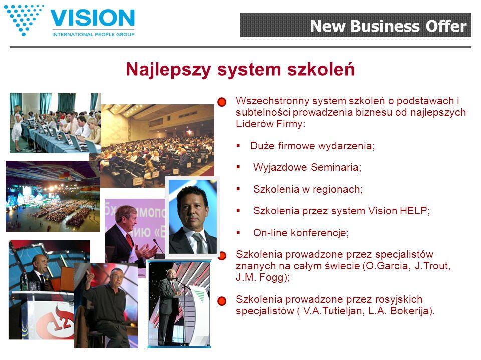 New Business Offer Dział Obsługi Dystrybutorów Dział DRD (Distribution Relations Division) w każdym przedstawicielstwie Firmy; Wielojęzyczny Call-Centre; Konsultacje dot.