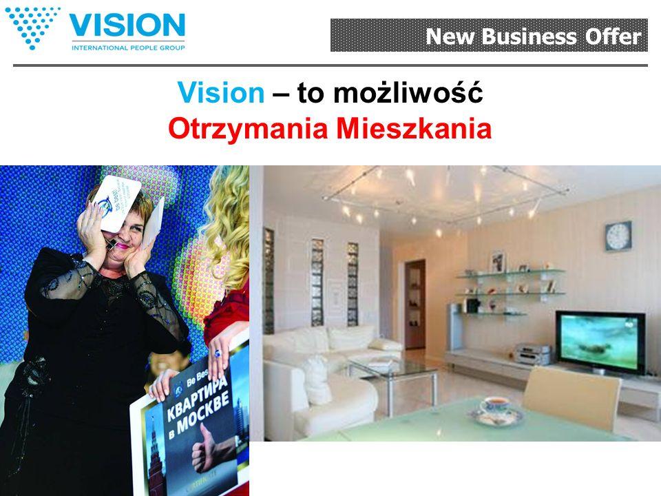 New Business Offer Vision – to możliwość Otrzymania Samochodu