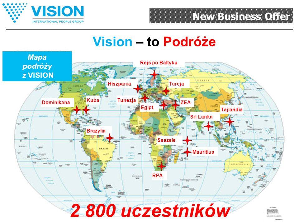 New Business Offer Vision – to możliwość Otrzymania Mieszkania