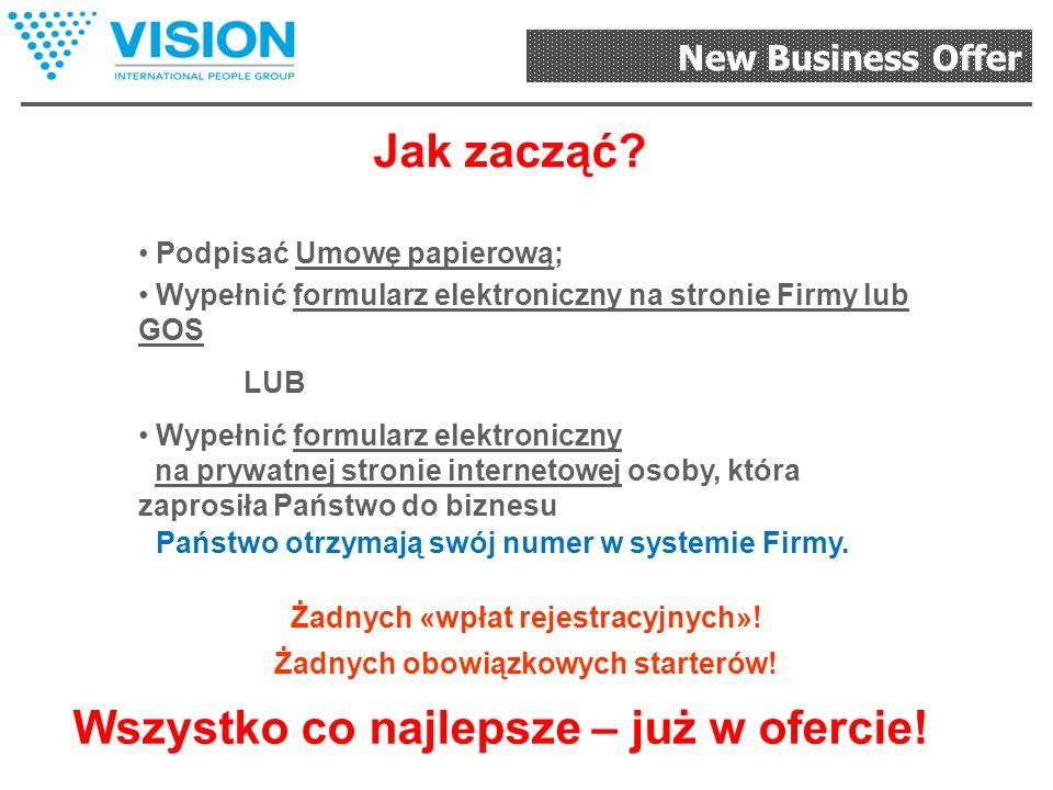 New Business Offer Nasze wakacje