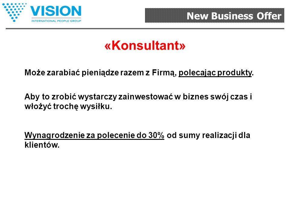 New Business Offer KonsultantKonsumentAktywnyProfesjonalista Prowizja za polecenie od 9 do 22%   Maksymalne wynagrodzenie za polecenie 30%  Do