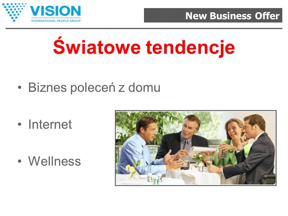 New Business Offer FREE LANCER STYL ŻYCIA NIEDALEKIEJ PRZYSZŁOŚCI