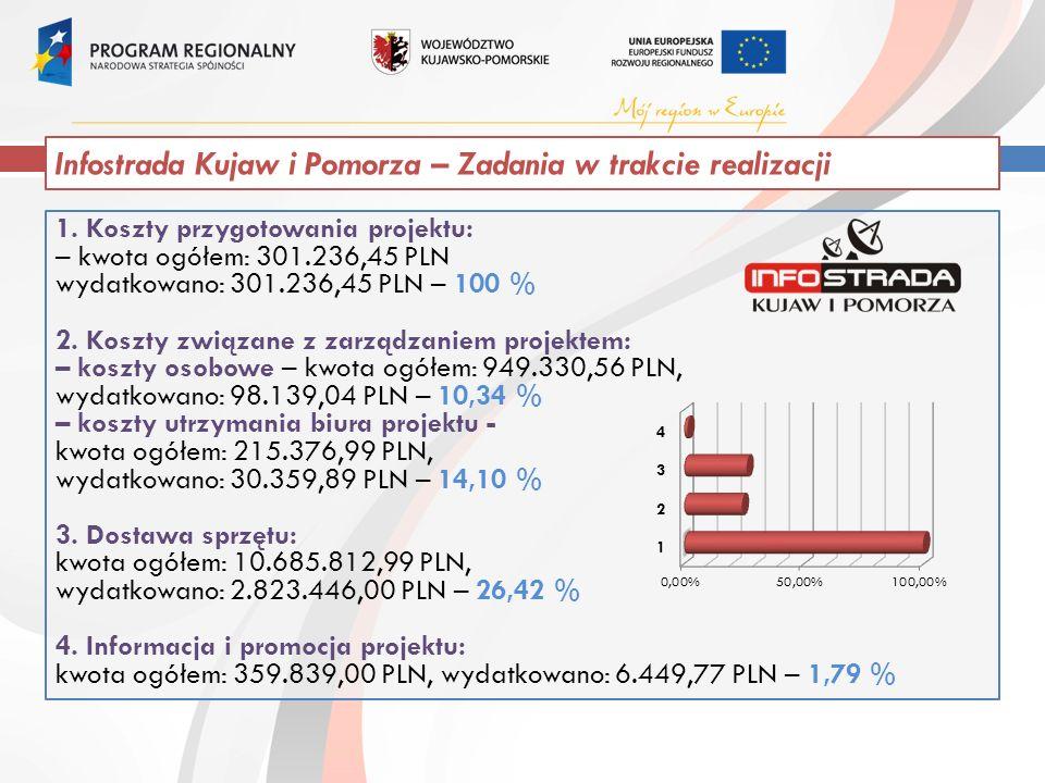 1. Koszty przygotowania projektu: – kwota ogółem: 301.236,45 PLN wydatkowano: 301.236,45 PLN – 100 % 2. Koszty związane z zarządzaniem projektem: – ko