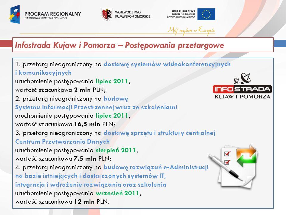 1. przetarg nieograniczony na dostawę systemów wideokonferencyjnych i komunikacyjnych uruchomienie postępowania lipiec 2011, wartość szacunkowa 2 mln
