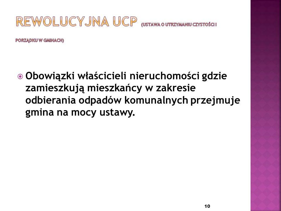 Nowe obowiązki gmin (4) art.