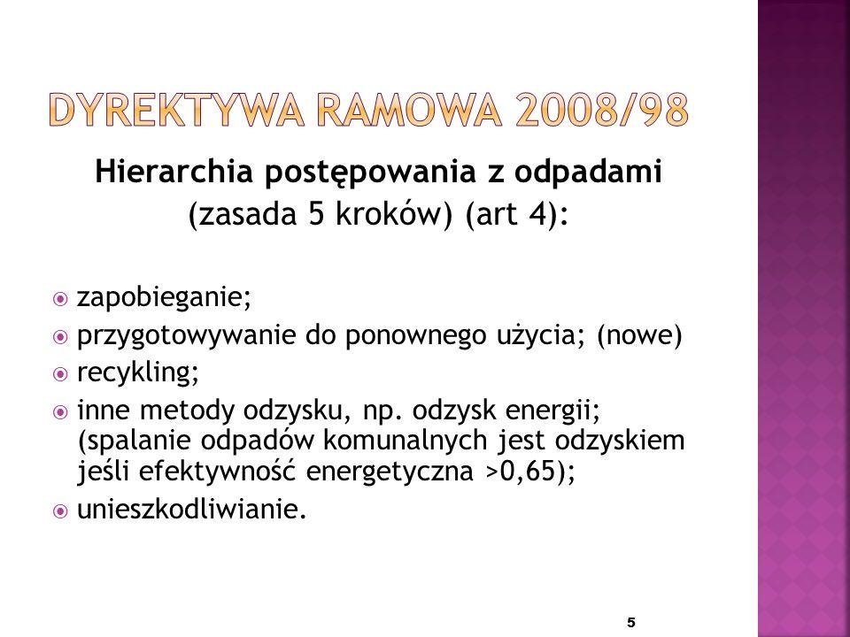 Nowe zadania wynikające z dyrektywy 2008/98 (art.