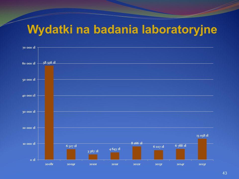 43 Wydatki na badania laboratoryjne