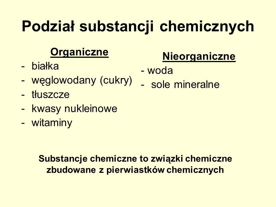 Podział substancji chemicznych Organiczne -białka -węglowodany (cukry) -tłuszcze -kwasy nukleinowe -witaminy Nieorganiczne - woda -sole mineralne Subs