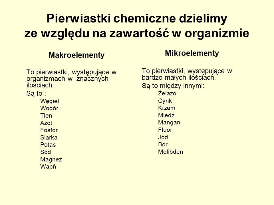Pierwiastki chemiczne dzielimy ze względu na zawartość w organizmie Makroelementy To pierwiastki, występujące w organizmach w znacznych ilościach. Są