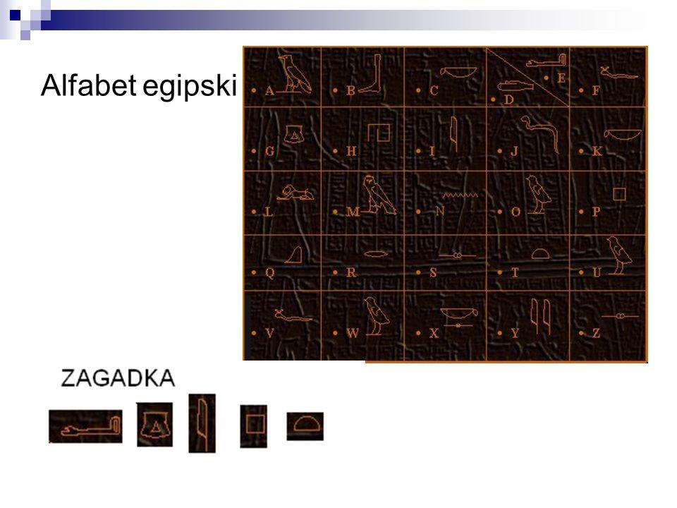 Hieratyka Jedna z form starożytnego pisma egipskiego, służąca przeważnie do zapisywania świętych tekstów na papirusie.