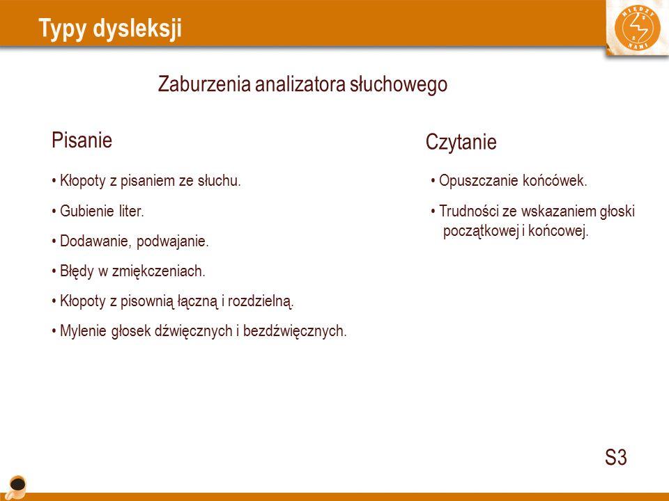 Typy dysleksji Zaburzenia analizatora słuchowego Pisanie Czytanie Kłopoty z pisaniem ze słuchu.