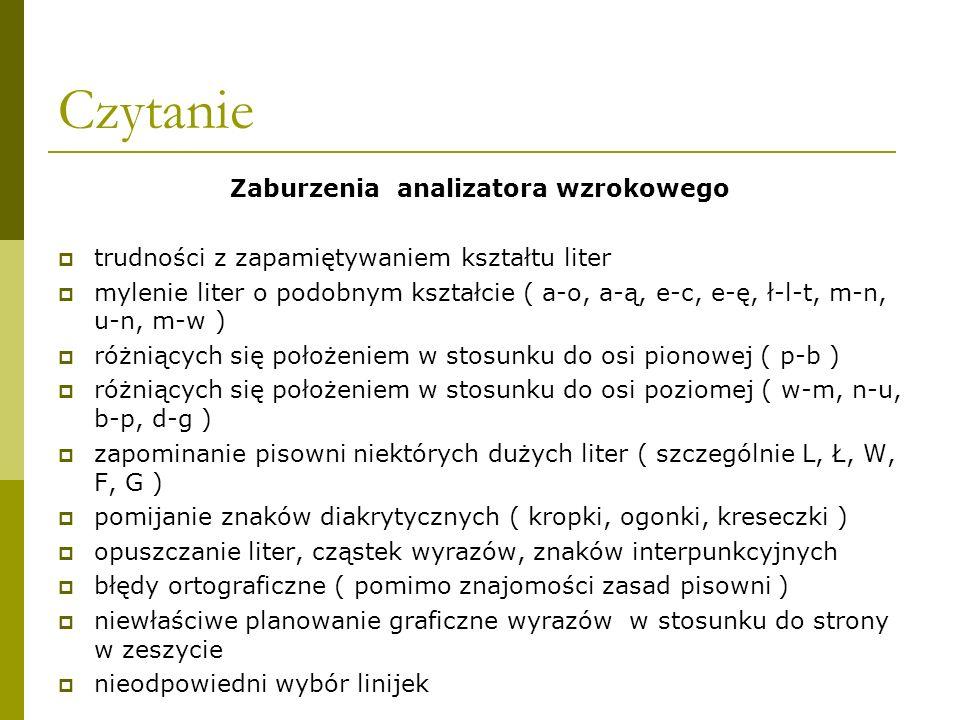 Czytanie Zaburzenia analizatora wzrokowego  trudności z zapamiętywaniem kształtu liter  mylenie liter o podobnym kształcie ( a-o, a-ą, e-c, e-ę, ł-l