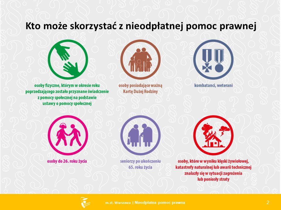 2 m.st. Warszawa | Nieodpłatna pomoc prawna Kto może skorzystać z nieodpłatnej pomoc prawnej 2