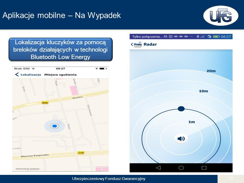 Ubezpieczeniowy Fundusz Gwarancyjny 10 Aplikacje mobilne – Na Wypadek Lokalizacja kluczyków za pomocą breloków działających w technologi Bluetooth Low Energy