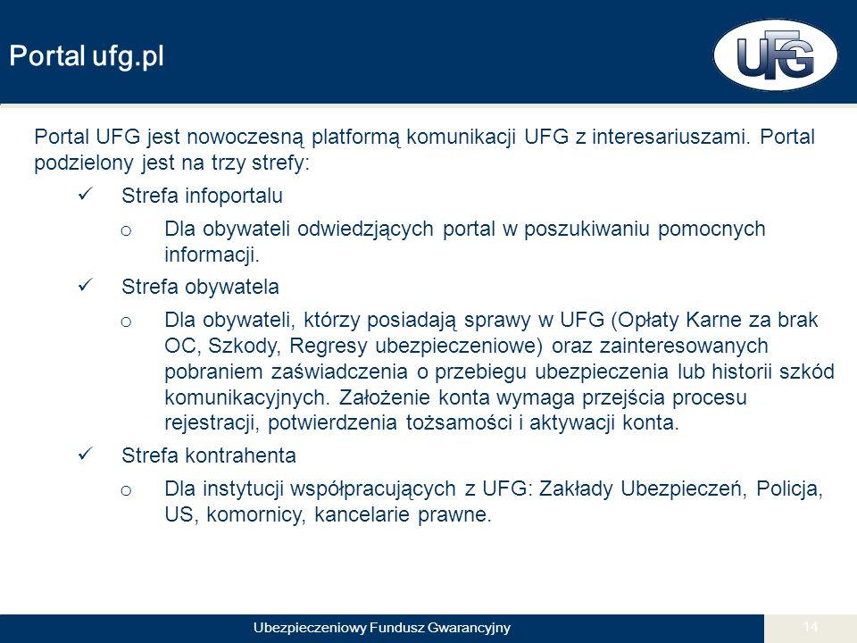 Ubezpieczeniowy Fundusz Gwarancyjny 14 Portal UFG jest nowoczesną platformą komunikacji UFG z interesariuszami.