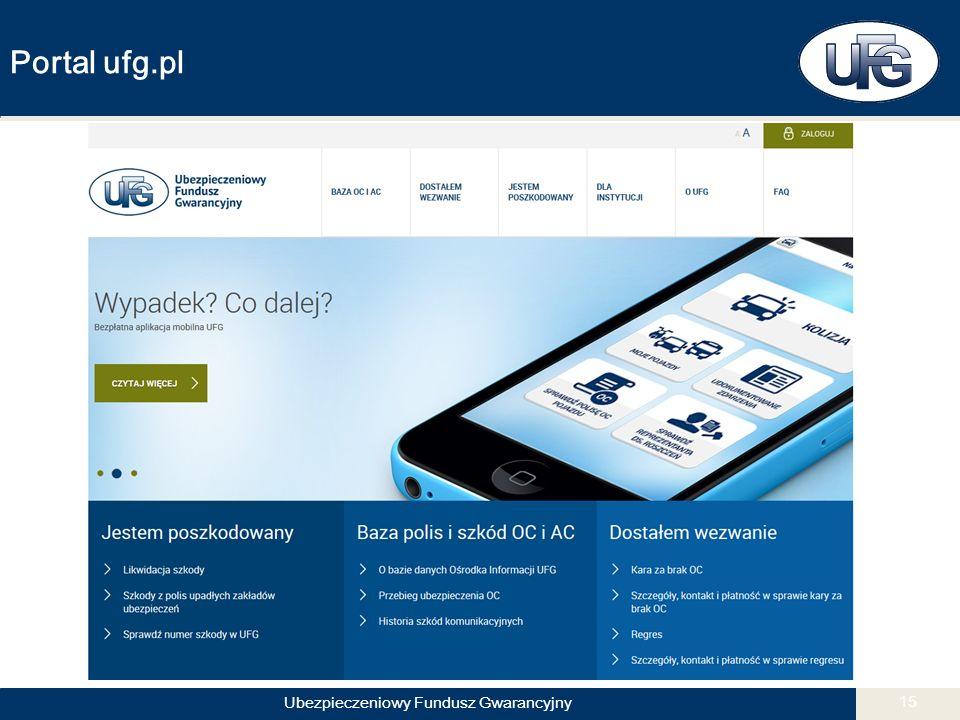 Ubezpieczeniowy Fundusz Gwarancyjny 15 Portal ufg.pl