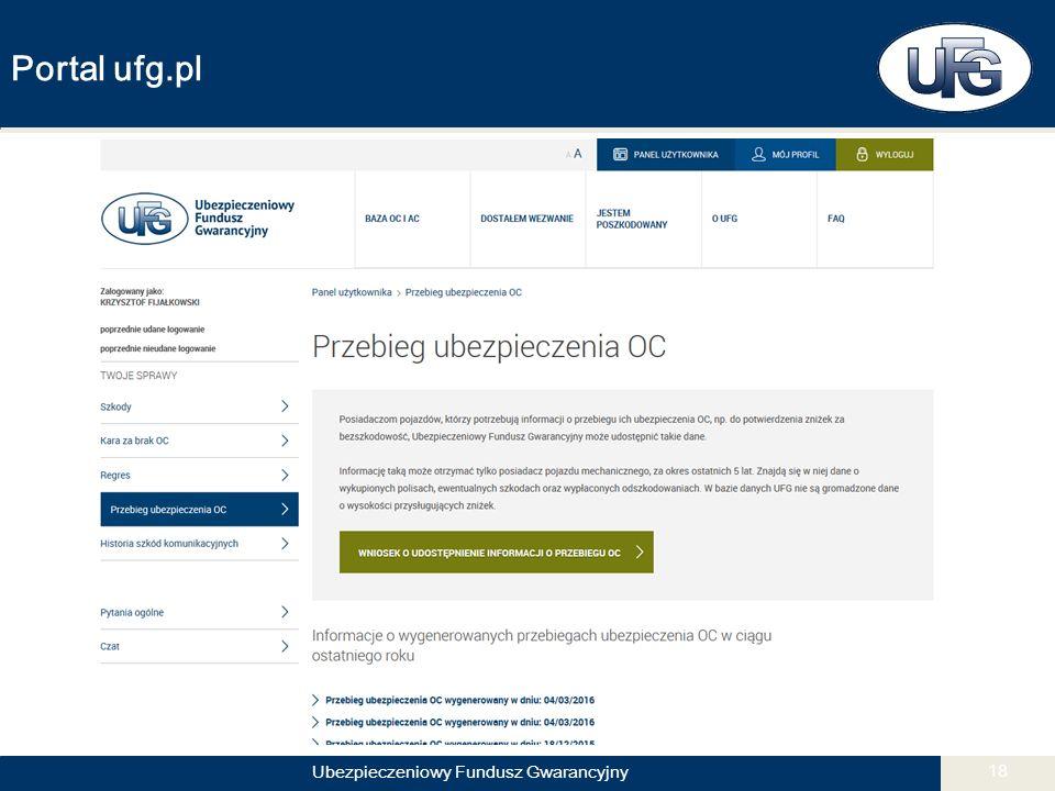 Ubezpieczeniowy Fundusz Gwarancyjny 18 Portal ufg.pl